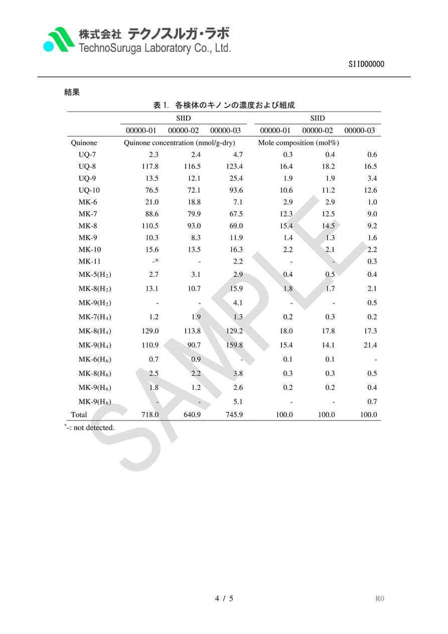 SAMPLE/キノンプロファイル解析報告書v4
